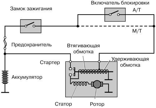 Схема работы стартера со втягивающим реле