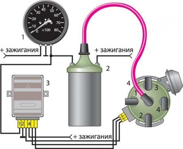 Как подключить выносной тахометр