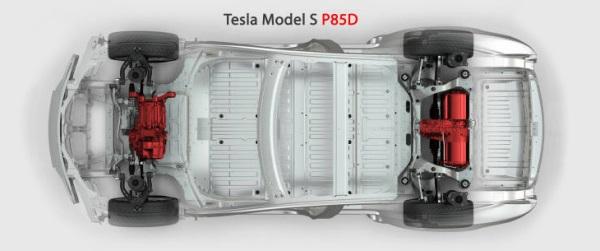 Tesla-Model-S-P85D-1