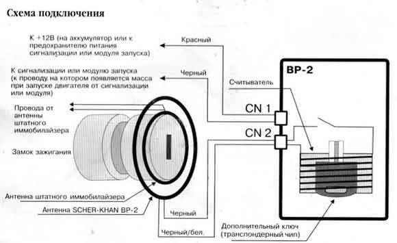 Методика обхода иммобилайзера RFID