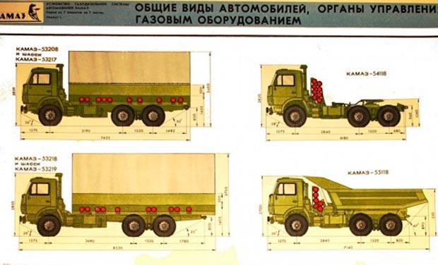 ГБО с дизелем в СССР